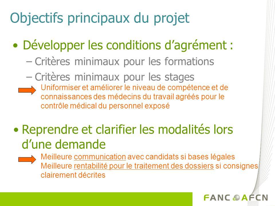 Objectifs principaux du projet Développer les conditions dagrément : –Critères minimaux pour les formations –Critères minimaux pour les stages Reprend