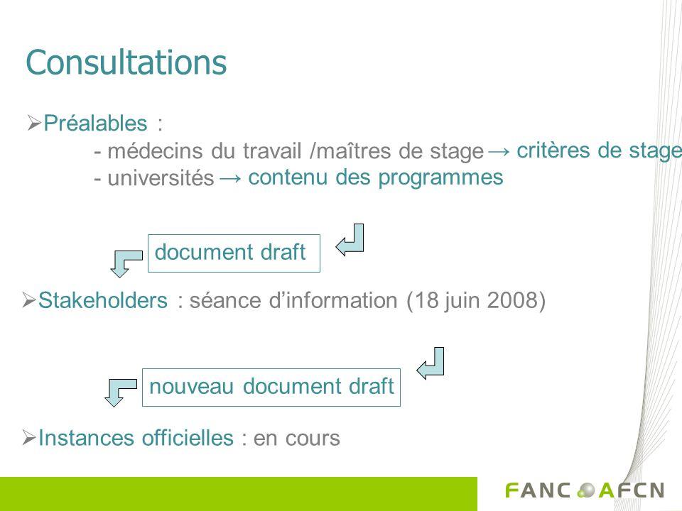 Consultations Préalables : - médecins du travail /maîtres de stage - universités critères de stage contenu des programmes Stakeholders : séance dinfor