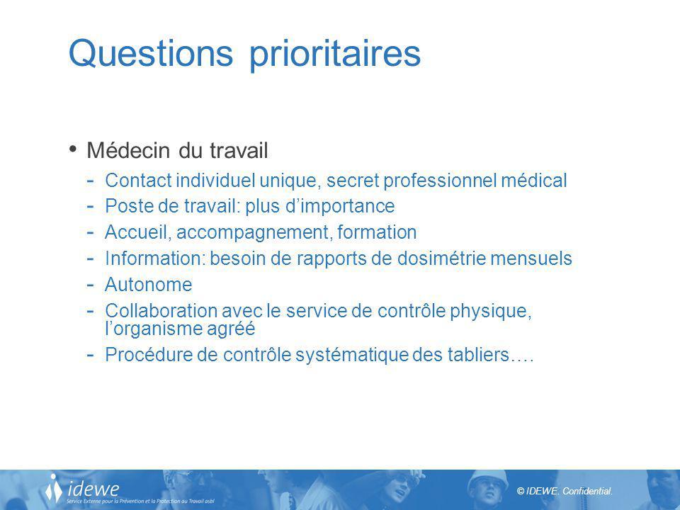 © IDEWE. Confidential. Questions prioritaires Médecin du travail - Contact individuel unique, secret professionnel médical - Poste de travail: plus di