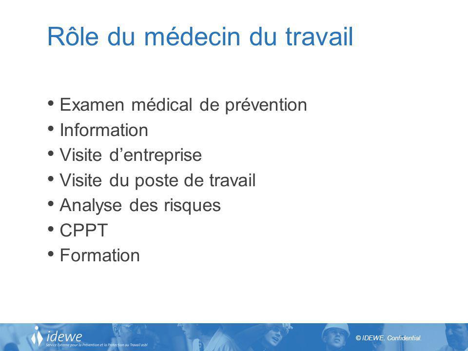 © IDEWE. Confidential. Rôle du médecin du travail Examen médical de prévention Information Visite dentreprise Visite du poste de travail Analyse des r