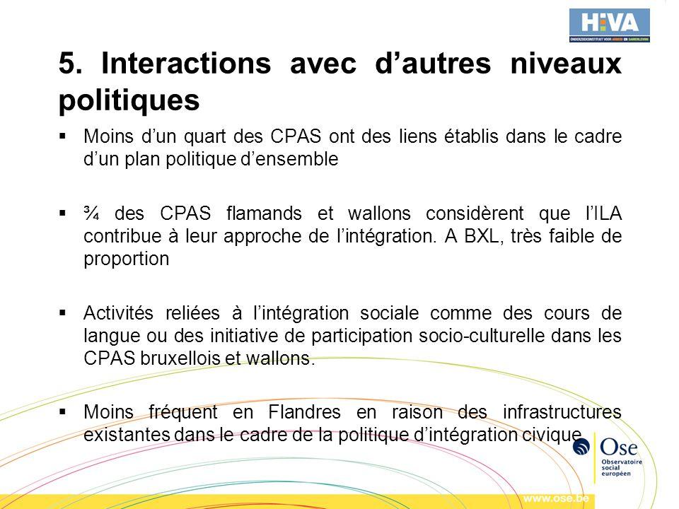 5. Interactions avec dautres niveaux politiques Moins dun quart des CPAS ont des liens établis dans le cadre dun plan politique densemble ¾ des CPAS f