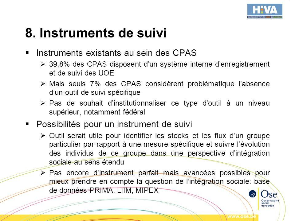 8. Instruments de suivi Instruments existants au sein des CPAS 39,8% des CPAS disposent dun système interne denregistrement et de suivi des UOE Mais s