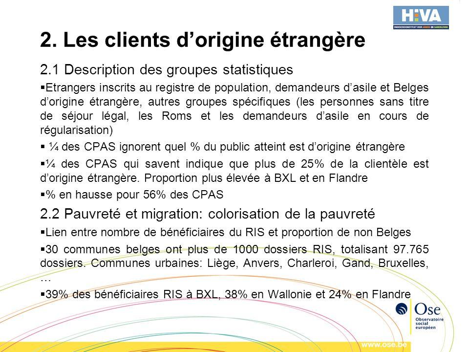 2. Les clients dorigine étrangère 2.1 Description des groupes statistiques Etrangers inscrits au registre de population, demandeurs dasile et Belges d