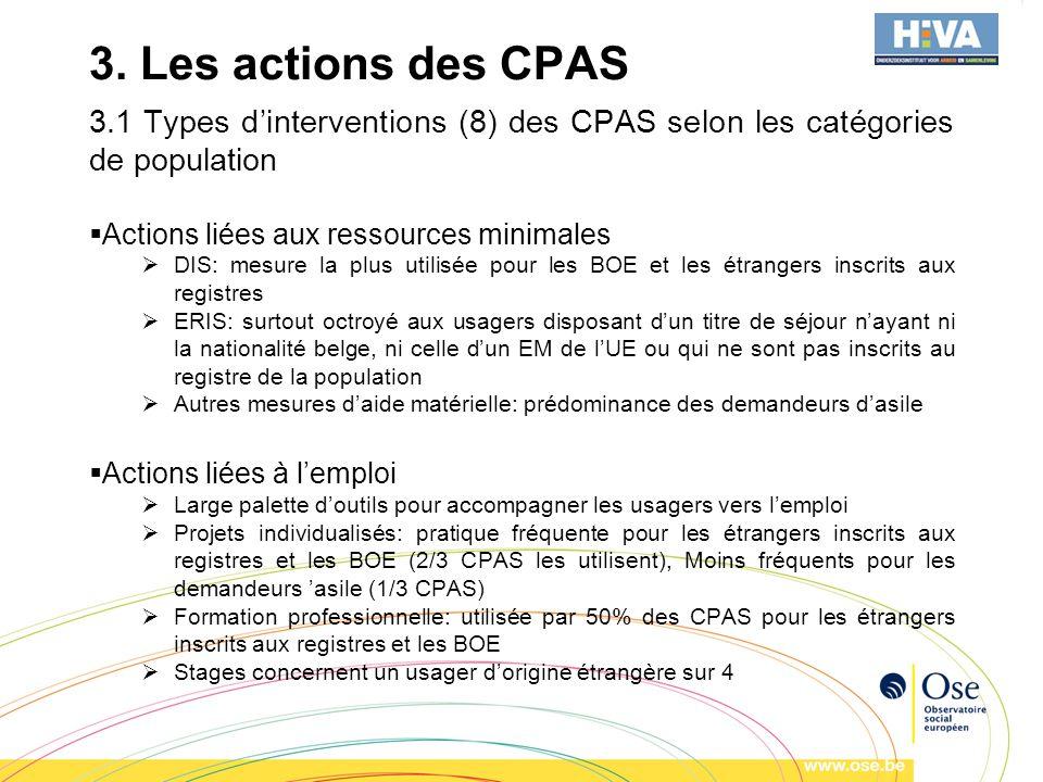 3. Les actions des CPAS 3.1 Types dinterventions (8) des CPAS selon les catégories de population Actions liées aux ressources minimales DIS: mesure la