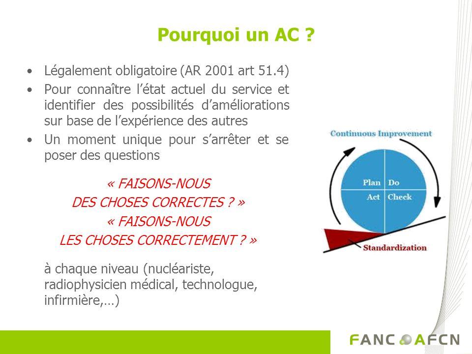 Légalement obligatoire (AR 2001 art 51.4) Pour connaître létat actuel du service et identifier des possibilités daméliorations sur base de lexpérience