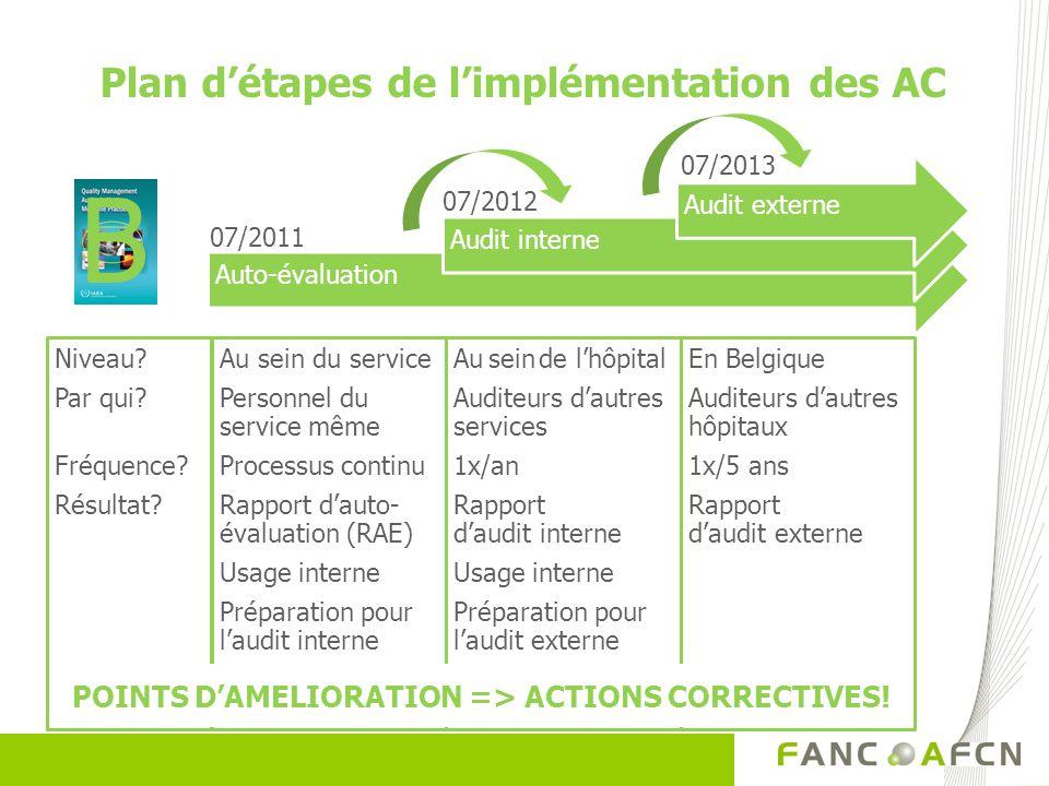 Auto-évaluation Au sein du service Personnel du service même Processus continu Rapport dauto- évaluation (RAE) Usage interne Préparation pour laudit i