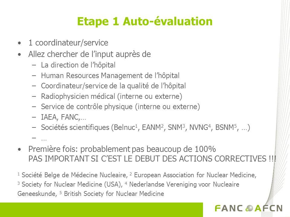 1 coordinateur/service Allez chercher de linput auprès de –La direction de lhôpital –Human Resources Management de lhôpital –Coordinateur/service de l