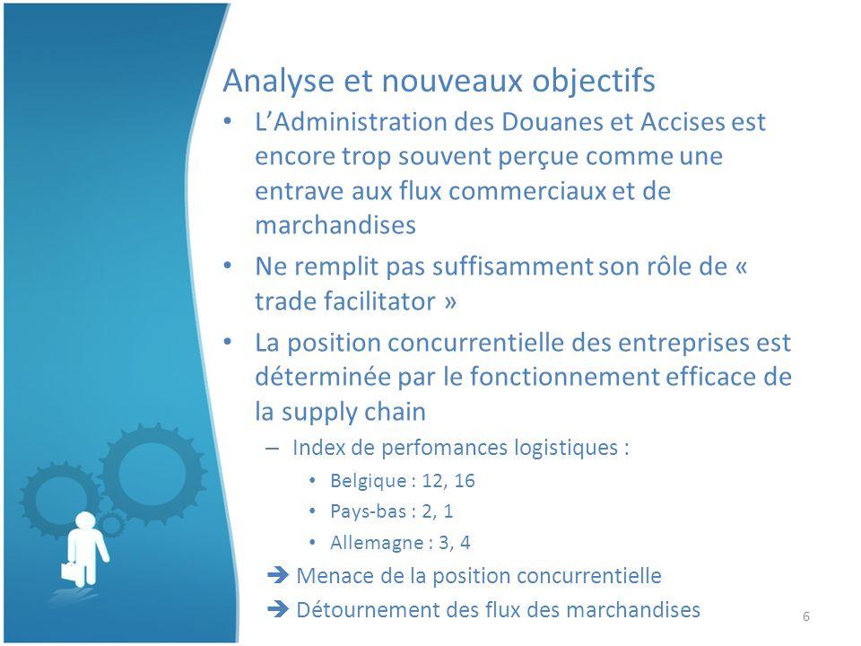 6 Analyse et nouveaux objectifs LAdministration des Douanes et Accises est encore trop souvent perçue comme une entrave aux flux commerciaux et de marchandises Ne remplit pas suffisamment son rôle de « trade facilitator » La position concurrentielle des entreprises est déterminée par le fonctionnement efficace de la supply chain – Index de perfomances logistiques : Belgique : 12, 16 Pays-bas : 2, 1 Allemagne : 3, 4 Menace de la position concurrentielle Détournement des flux des marchandises