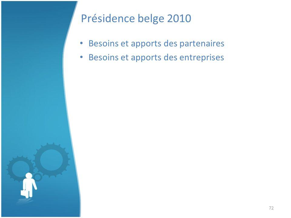 72 Présidence belge 2010 Besoins et apports des partenaires Besoins et apports des entreprises