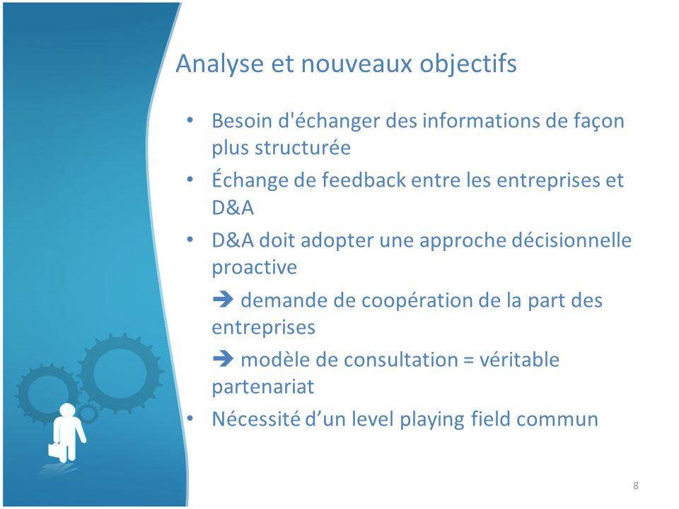 9 Analyse en vernieuwde doelstellingen Strategische Comité van het Nationaal Forum = de plenaire vergadering van alle geinteresseerde klanten, partners and stakeholders met D&A 05/02/03 : Start 13/10/09 : Doorstart