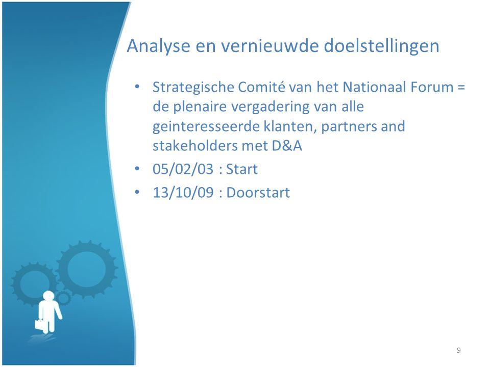 10 Analyse et nouveaux objectifs Comité stratégique du Forum National = réunion plénière de tous les clients intéressés, des partenaires et des parties prenantes avec D&A 05/02/03 : Début 13/10/09 : Relance