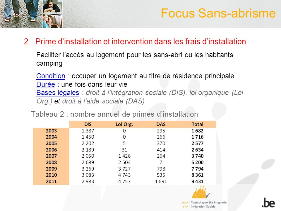 Focus Sans-abrisme 2. Prime dinstallation et intervention dans les frais dinstallation Faciliter laccès au logement pour les sans-abri ou les habitant