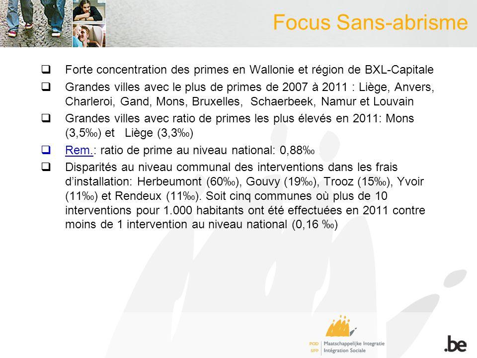 Focus Sans-abrisme Forte concentration des primes en Wallonie et région de BXL-Capitale Grandes villes avec le plus de primes de 2007 à 2011 : Liège,