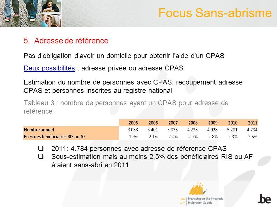 Focus Sans-abrisme 5. Adresse de référence Pas dobligation davoir un domicile pour obtenir laide dun CPAS Deux possibilités : adresse privée ou adress