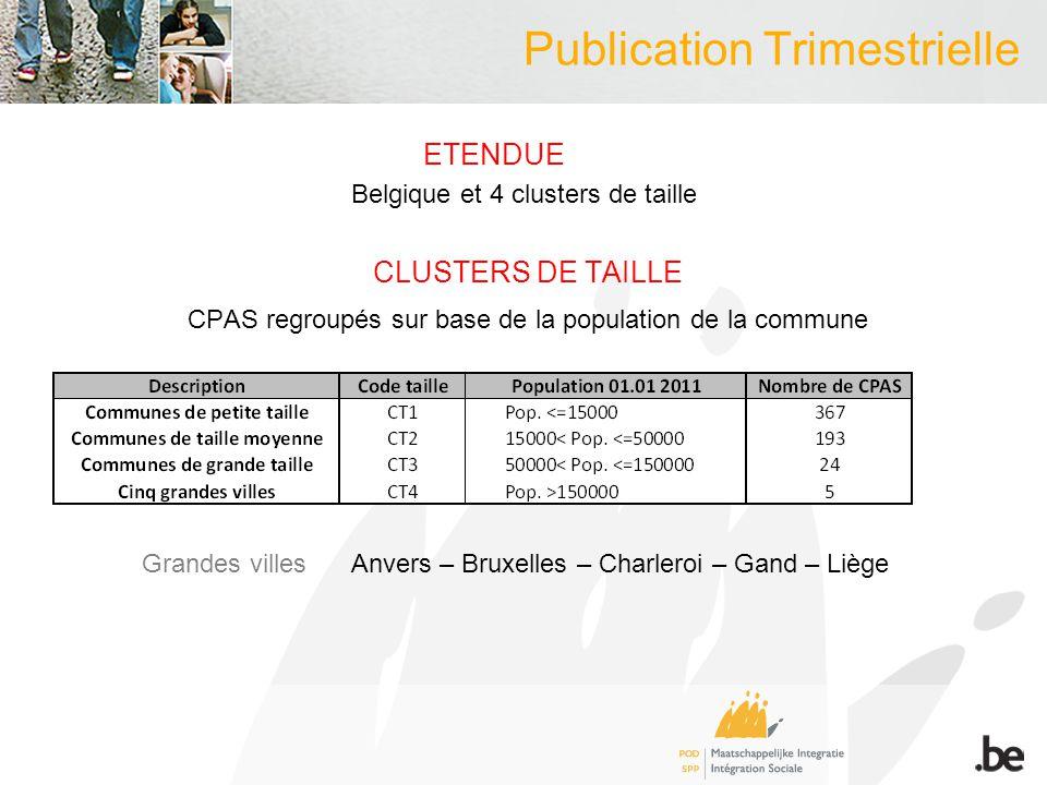 Publication Trimestrielle ETENDUE Belgique et 4 clusters de taille CLUSTERS DE TAILLE CPAS regroupés sur base de la population de la commune Grandes villes Anvers – Bruxelles – Charleroi – Gand – Liège