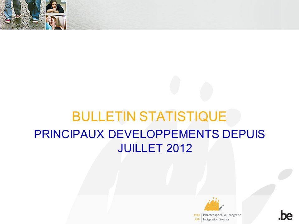 BULLETIN STATISTIQUE PRINCIPAUX DEVELOPPEMENTS DEPUIS JUILLET 2012