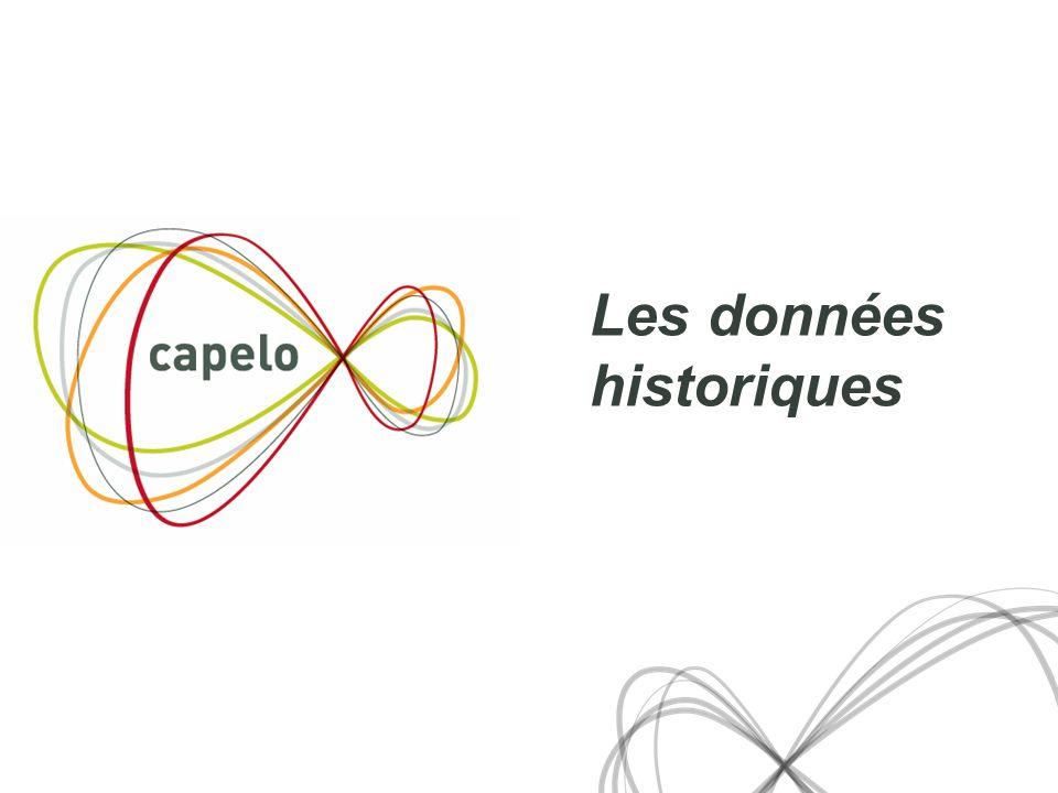 11 Les données historiques