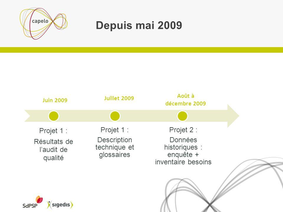 Le questionnaire Résultats En cours danalyse (parallèlement à lanalyse des besoins) Seront communiqués via le site www.capelo.bewww.capelo.be