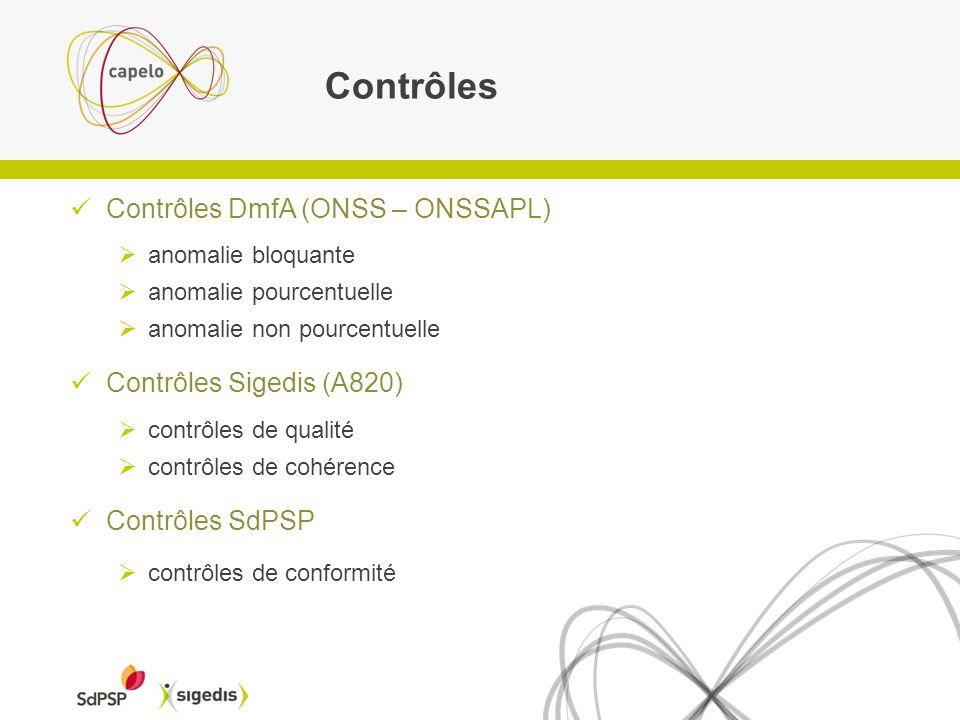 Contrôles Contrôles DmfA (ONSS – ONSSAPL) anomalie bloquante anomalie pourcentuelle anomalie non pourcentuelle Contrôles Sigedis (A820) contrôles de qualité contrôles de cohérence Contrôles SdPSP contrôles de conformité