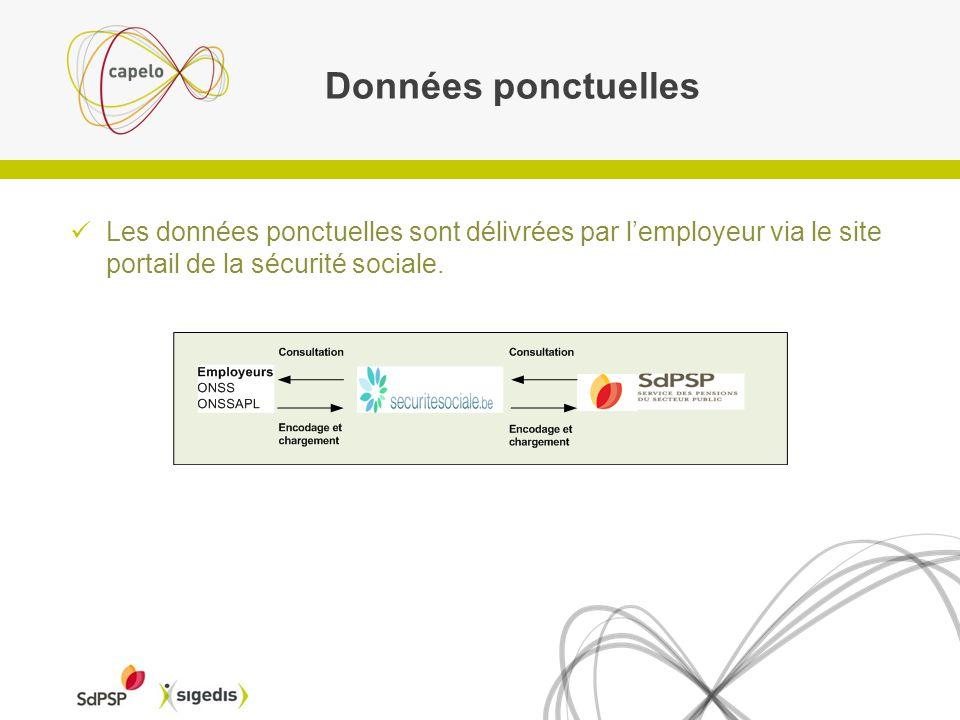 Données ponctuelles Les données ponctuelles sont délivrées par lemployeur via le site portail de la sécurité sociale.