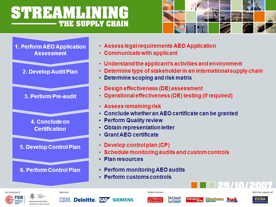 1. Perform AEO Application Assessment 3. Perform Pre-audit 4. Conclude on Certification 5. Develop Control Plan 6. Perform Control Plan 2. Develop Aud
