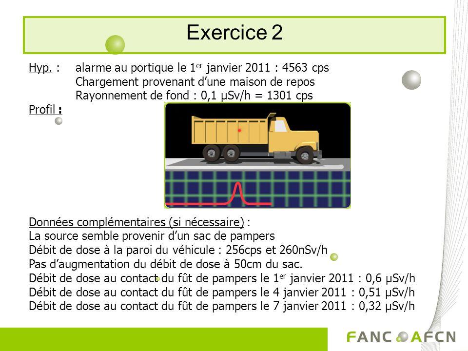 Exercice 2 Hyp.