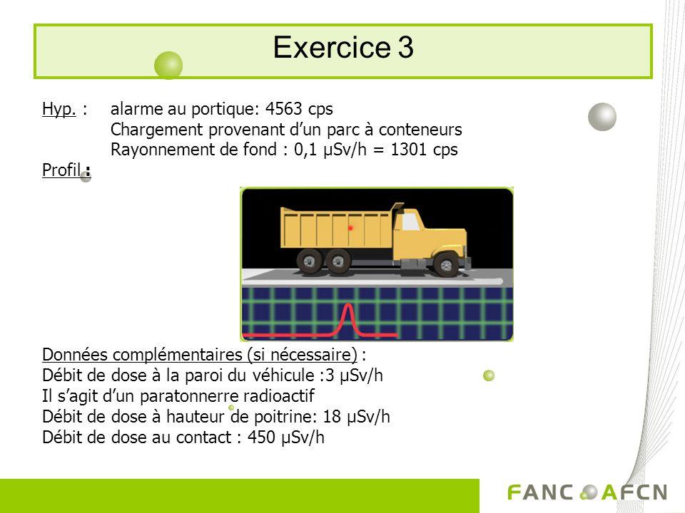 Exercice 3 Hyp.