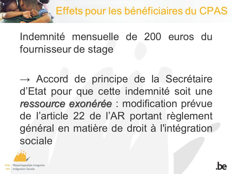 Effets pour les bénéficiaires du CPAS Indemnité mensuelle de 200 euros du fournisseur de stage ressource exonérée Accord de principe de la Secrétaire dEtat pour que cette indemnité soit une ressource exonérée : modification prévue de larticle 22 de lAR portant règlement général en matière de droit à l intégration sociale