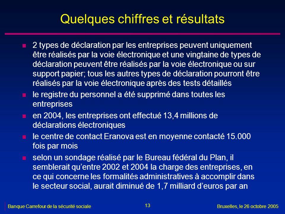 13 Banque Carrefour de la sécurité socialeBruxelles, le 26 octobre 2005 Quelques chiffres et résultats n 2 types de déclaration par les entreprises pe