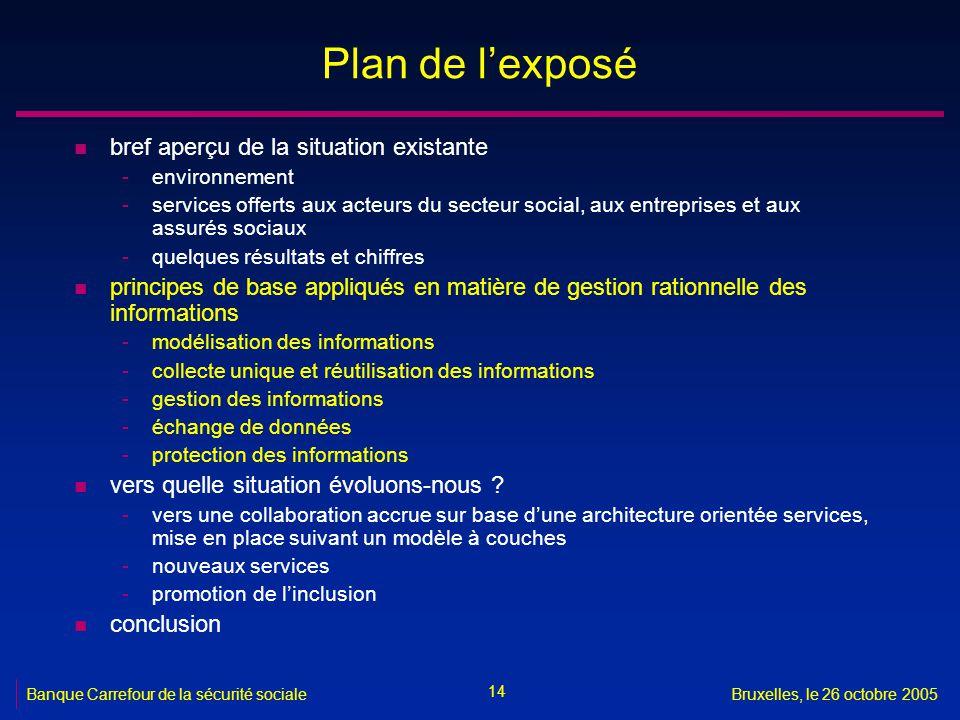 14 Banque Carrefour de la sécurité socialeBruxelles, le 26 octobre 2005 Plan de lexposé n bref aperçu de la situation existante -environnement -servic