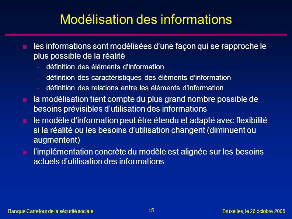 15 Banque Carrefour de la sécurité socialeBruxelles, le 26 octobre 2005 Modélisation des informations n les informations sont modélisées dune façon qu
