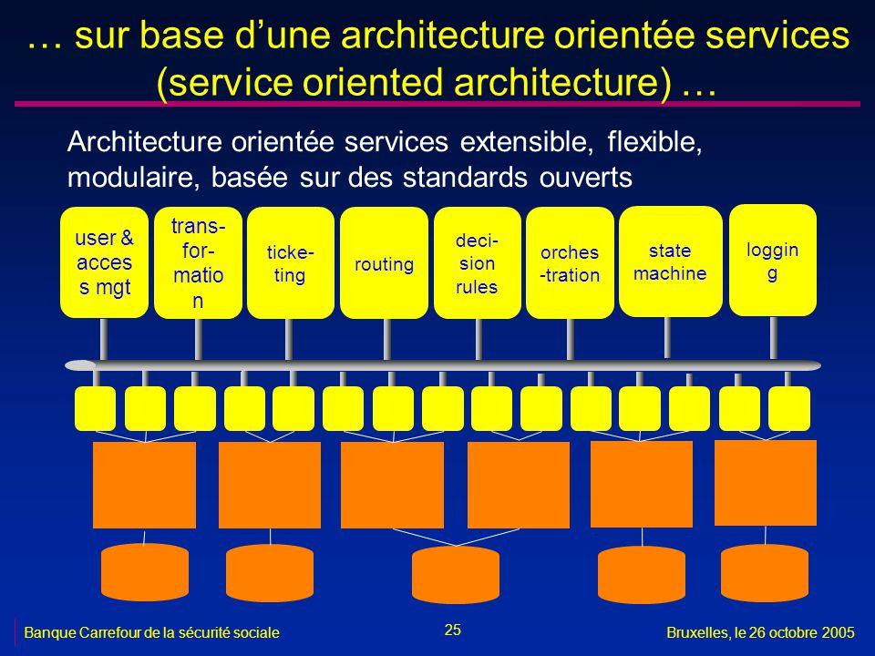 25 Banque Carrefour de la sécurité socialeBruxelles, le 26 octobre 2005 … sur base dune architecture orientée services (service oriented architecture)