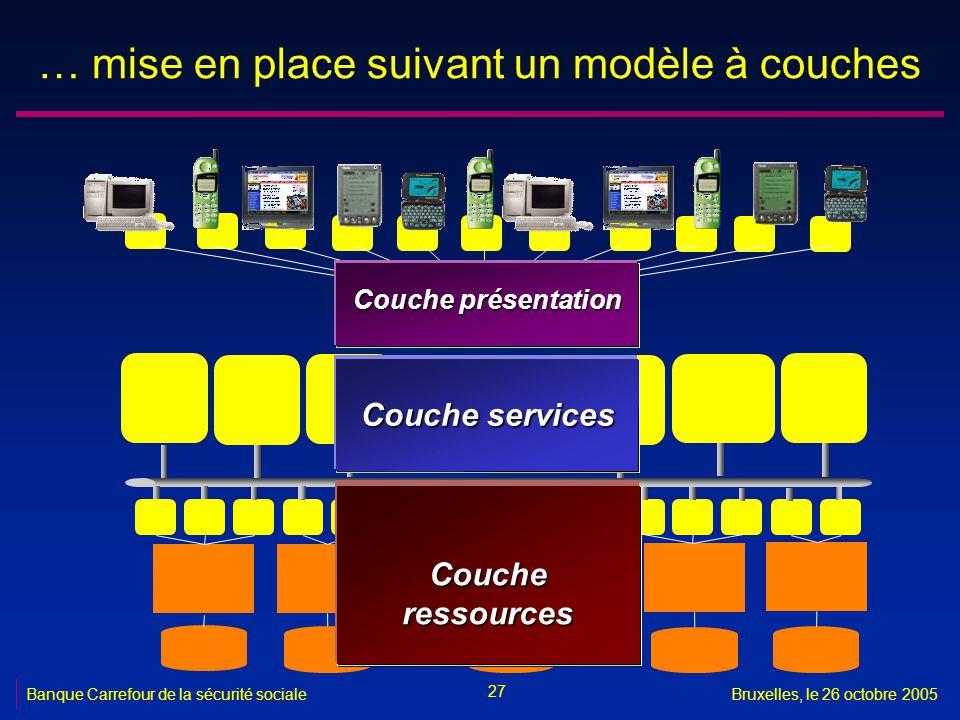 27 Banque Carrefour de la sécurité socialeBruxelles, le 26 octobre 2005 … mise en place suivant un modèle à couches Couche présentation Couche ressources Couche services
