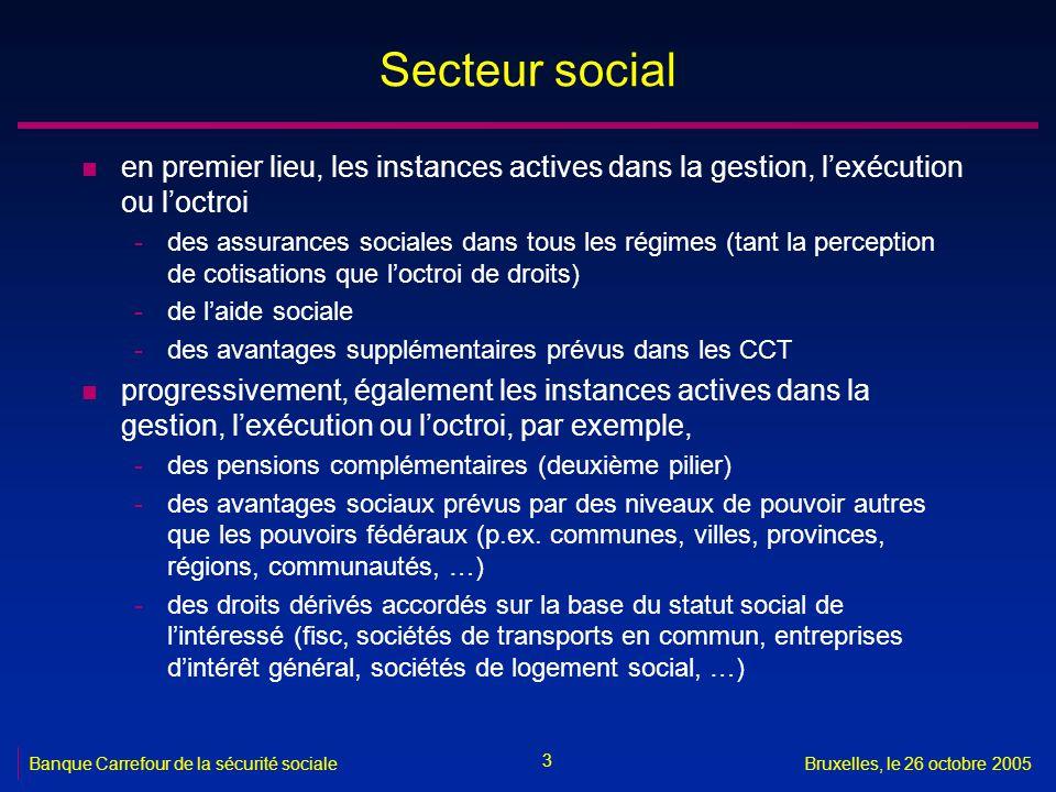 3 Banque Carrefour de la sécurité socialeBruxelles, le 26 octobre 2005 Secteur social n en premier lieu, les instances actives dans la gestion, lexécution ou loctroi -des assurances sociales dans tous les régimes (tant la perception de cotisations que loctroi de droits) -de laide sociale -des avantages supplémentaires prévus dans les CCT n progressivement, également les instances actives dans la gestion, lexécution ou loctroi, par exemple, -des pensions complémentaires (deuxième pilier) -des avantages sociaux prévus par des niveaux de pouvoir autres que les pouvoirs fédéraux (p.ex.