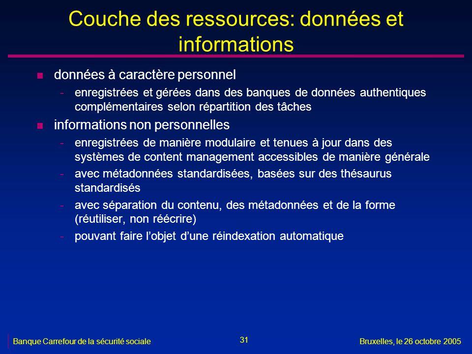 31 Banque Carrefour de la sécurité socialeBruxelles, le 26 octobre 2005 Couche des ressources: données et informations n données à caractère personnel