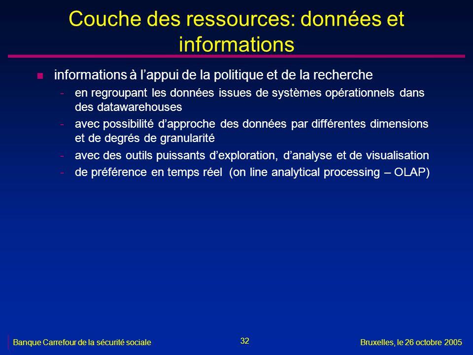 32 Banque Carrefour de la sécurité socialeBruxelles, le 26 octobre 2005 Couche des ressources: données et informations n informations à lappui de la p