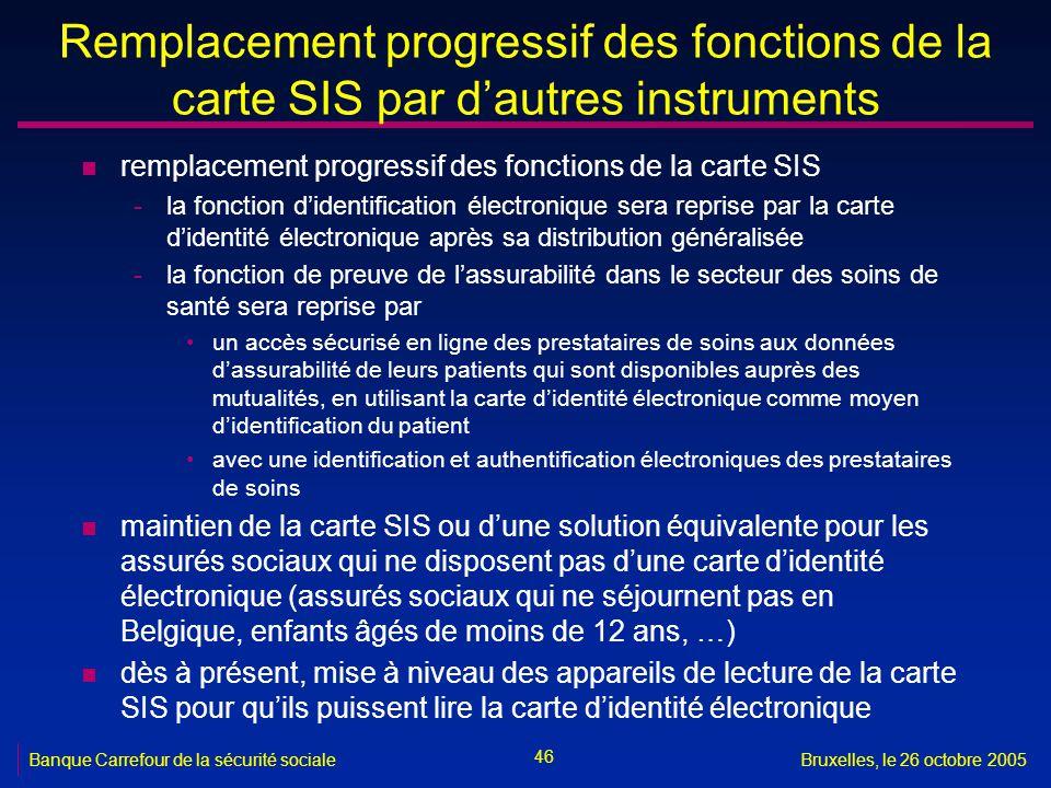 46 Banque Carrefour de la sécurité socialeBruxelles, le 26 octobre 2005 Remplacement progressif des fonctions de la carte SIS par dautres instruments