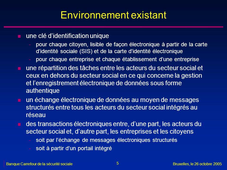 5 Banque Carrefour de la sécurité socialeBruxelles, le 26 octobre 2005 Environnement existant n une clé didentification unique -pour chaque citoyen, l