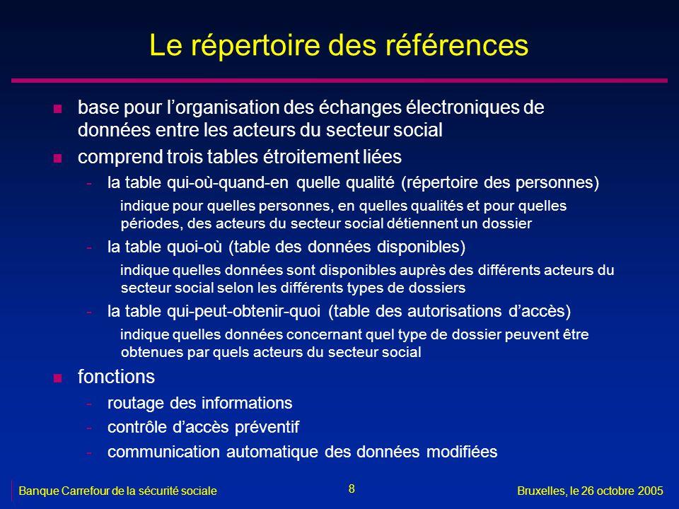 8 Banque Carrefour de la sécurité socialeBruxelles, le 26 octobre 2005 Le répertoire des références n base pour lorganisation des échanges électroniqu