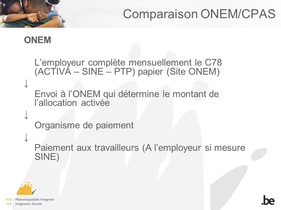 Comparaison ONEM/CPAS ONEM Lemployeur complète mensuellement le C78 (ACTIVA – SINE – PTP) papier (Site ONEM) Envoi à lONEM qui détermine le montant de