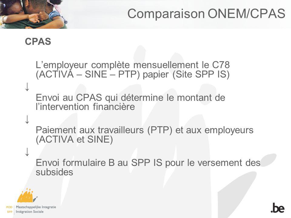 Comparaison ONEM/CPAS CPAS Lemployeur complète mensuellement le C78 (ACTIVA – SINE – PTP) papier (Site SPP IS) Envoi au CPAS qui détermine le montant