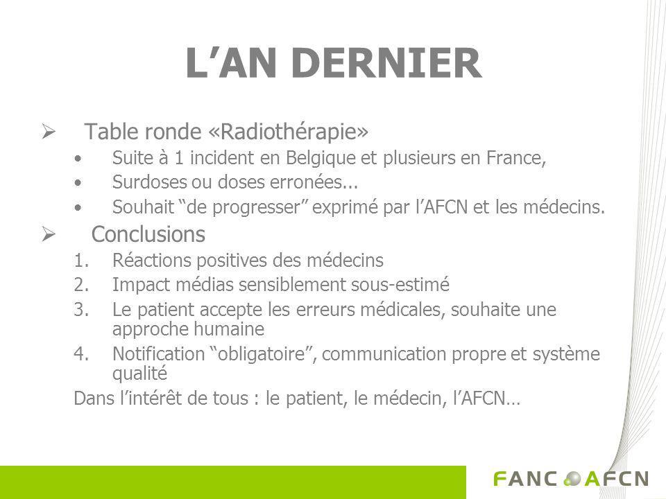 LAN DERNIER Table ronde «Radiothérapie» Suite à 1 incident en Belgique et plusieurs en France, Surdoses ou doses erronées...