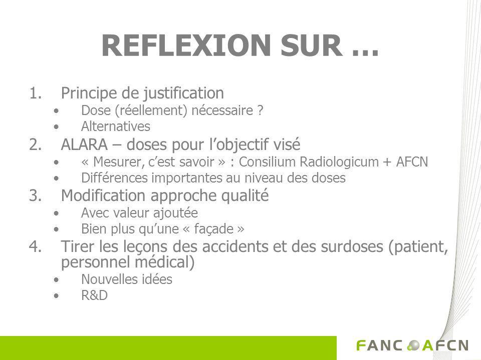 REFLEXION SUR … 1.Principe de justification Dose (réellement) nécessaire .