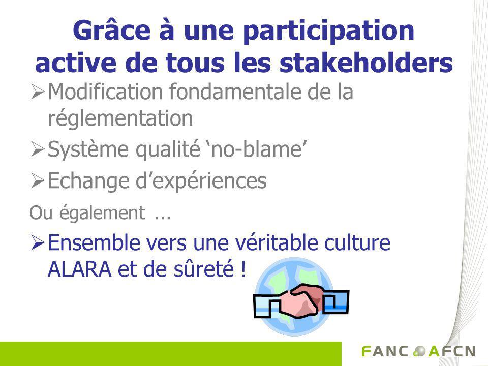 Grâce à une participation active de tous les stakeholders Modification fondamentale de la réglementation Système qualité no-blame Echange dexpériences Ou également … Ensemble vers une véritable culture ALARA et de sûreté !