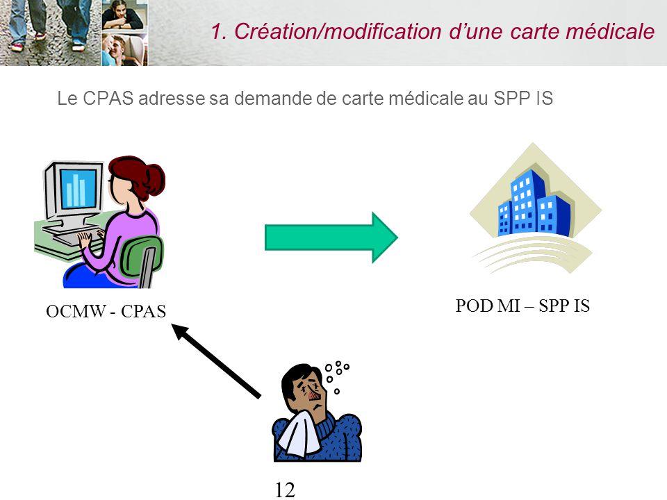 12 1. Création/modification dune carte médicale Le CPAS adresse sa demande de carte médicale au SPP IS OCMW - CPAS POD MI – SPP IS