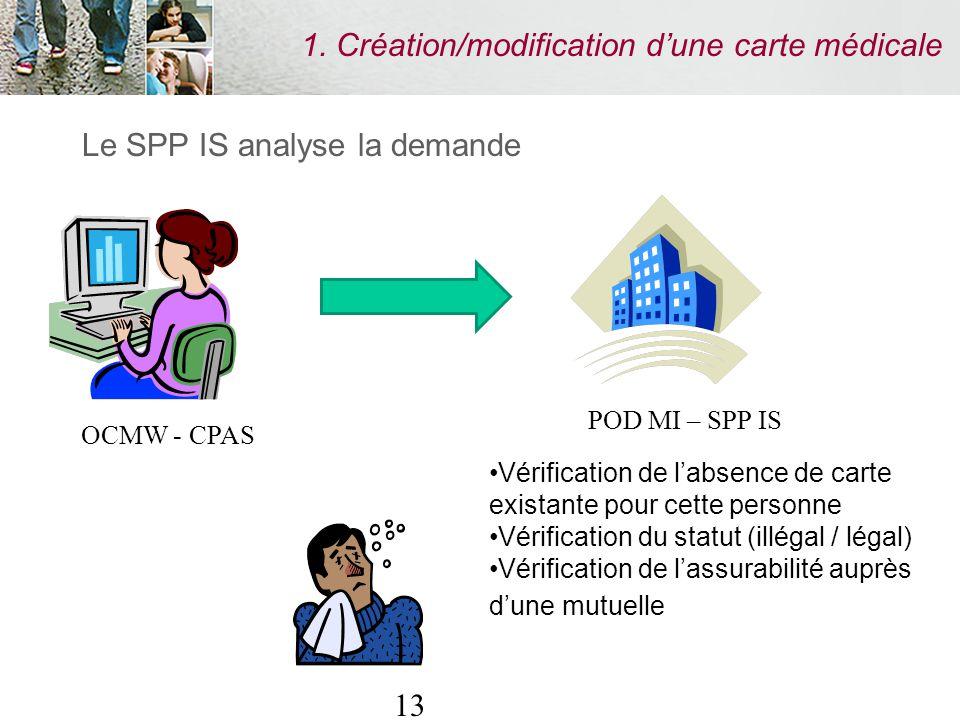 13 1. Création/modification dune carte médicale Le SPP IS analyse la demande OCMW - CPAS POD MI – SPP IS Vérification de labsence de carte existante p