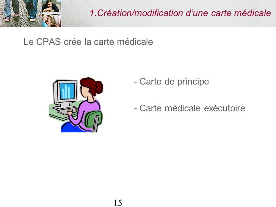 15 1.Création/modification dune carte médicale Le CPAS crée la carte médicale - Carte de principe - Carte médicale exécutoire