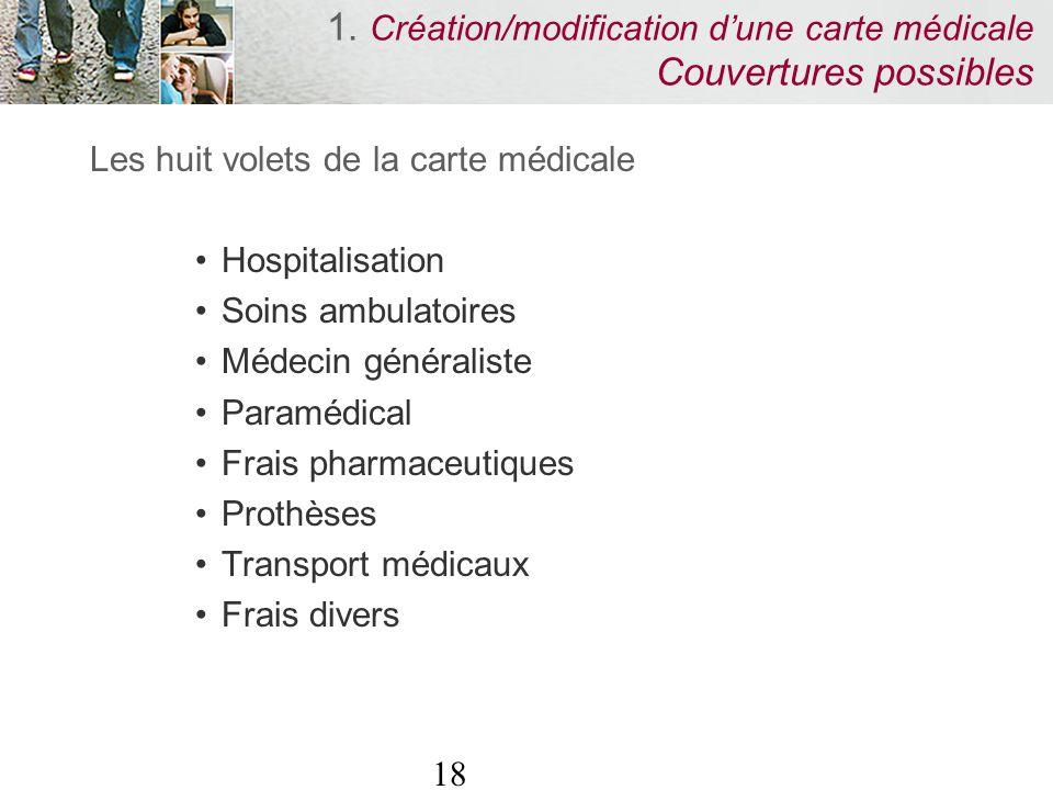 18 1. Création/modification dune carte médicale Couvertures possibles Les huit volets de la carte médicale Hospitalisation Soins ambulatoires Médecin