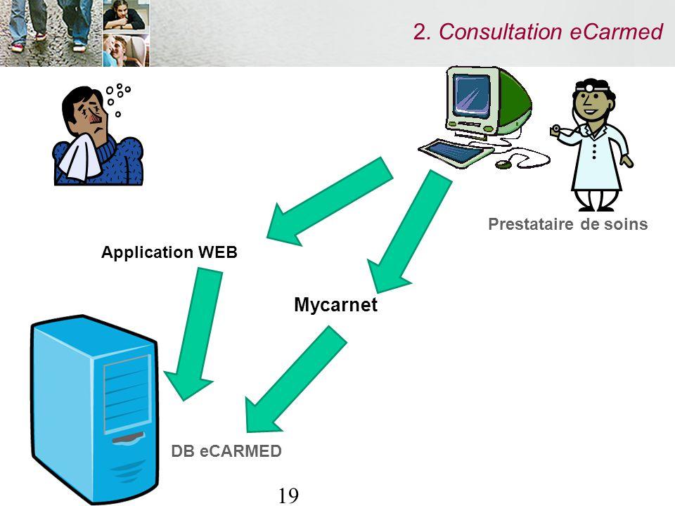 19 2. Consultation eCarmed Application WEB Mycarnet – – DB eCARMED Prestataire de soins