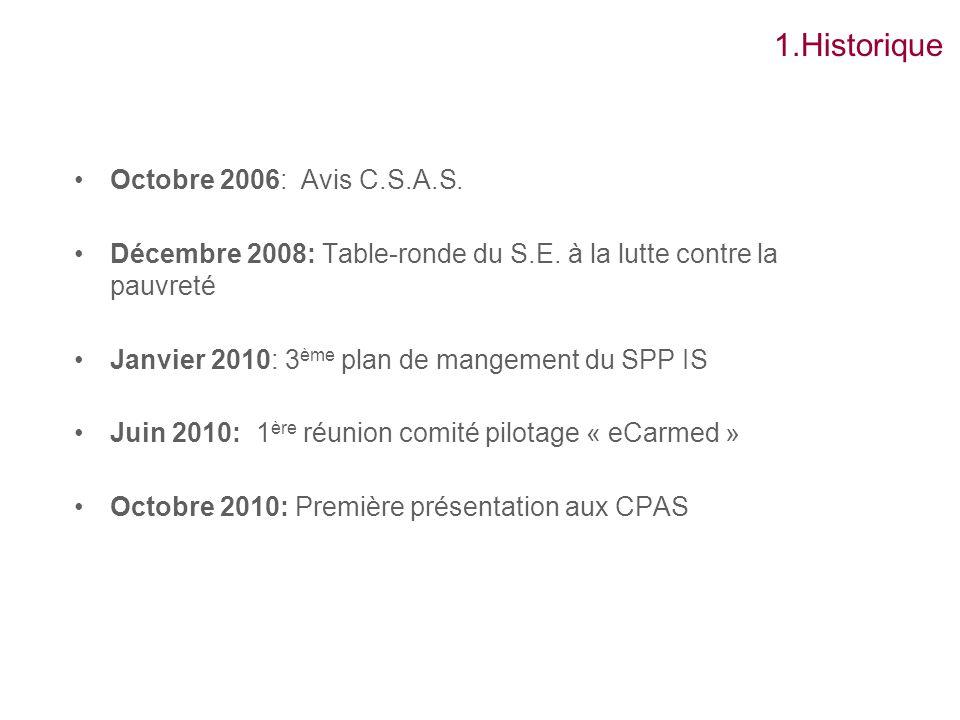1.Historique Octobre 2006: Avis C.S.A.S. Décembre 2008: Table-ronde du S.E. à la lutte contre la pauvreté Janvier 2010: 3 ème plan de mangement du SPP